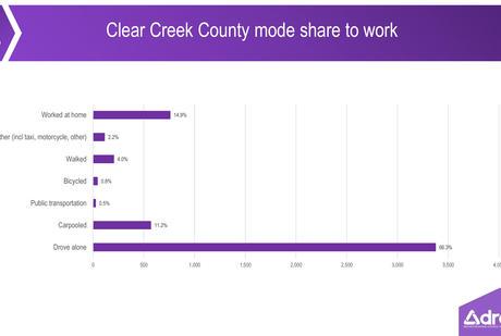 drcog_clear_creek_county_july_2_2019-21.jpg