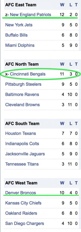 AFCStandings.png